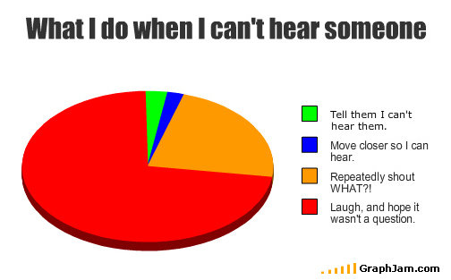hearing people graph