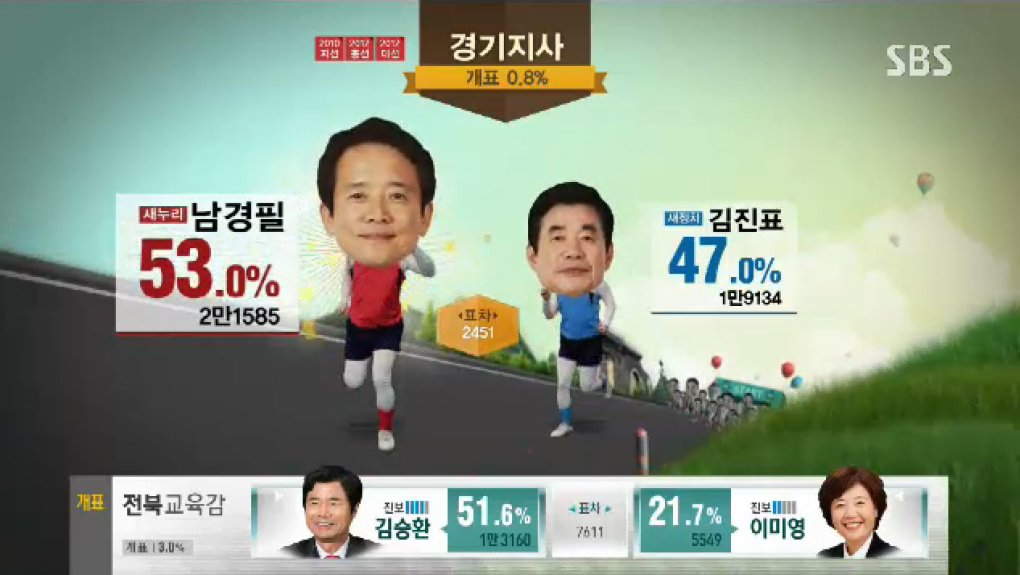 ithnc9f - why can't all election broadcast be as fun and entertaining as the south korea ones?!?!