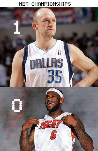 internets respond photoshop nba finals heat mavericks labron james banned hollywood