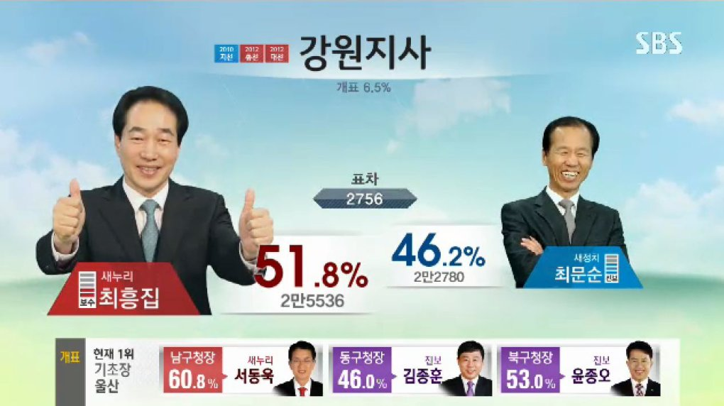 m8h1iw1 - why can't all election broadcast be as fun and entertaining as the south korea ones?!?!