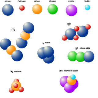molecules atoms