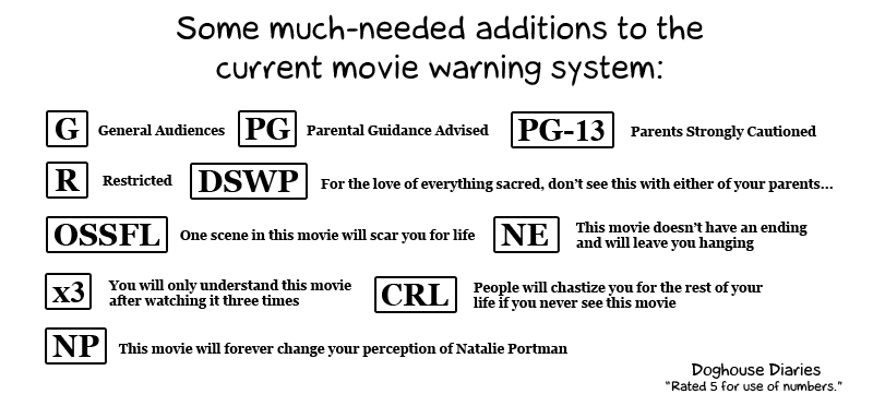 movie warnings