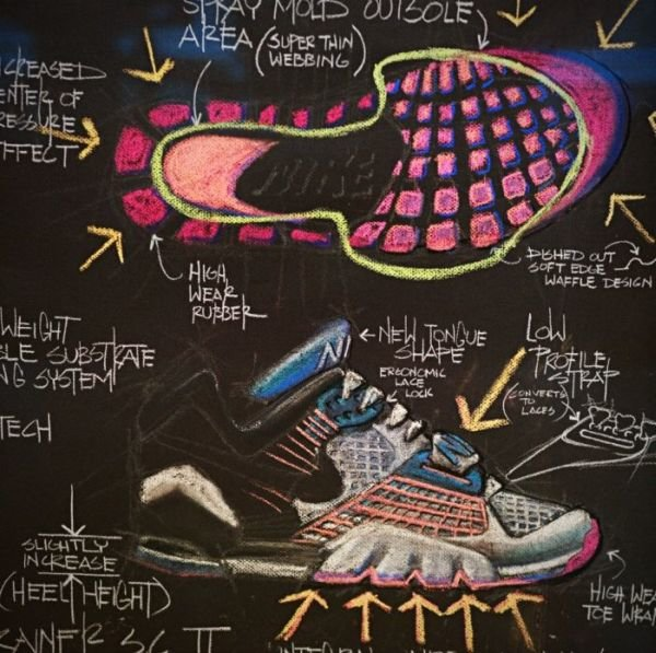 nike 31 - inside the office of nike ceo mark parker