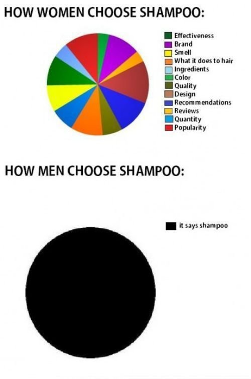 op8cqef - what is the difference between women and men?