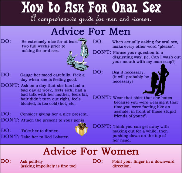 oral sex summary