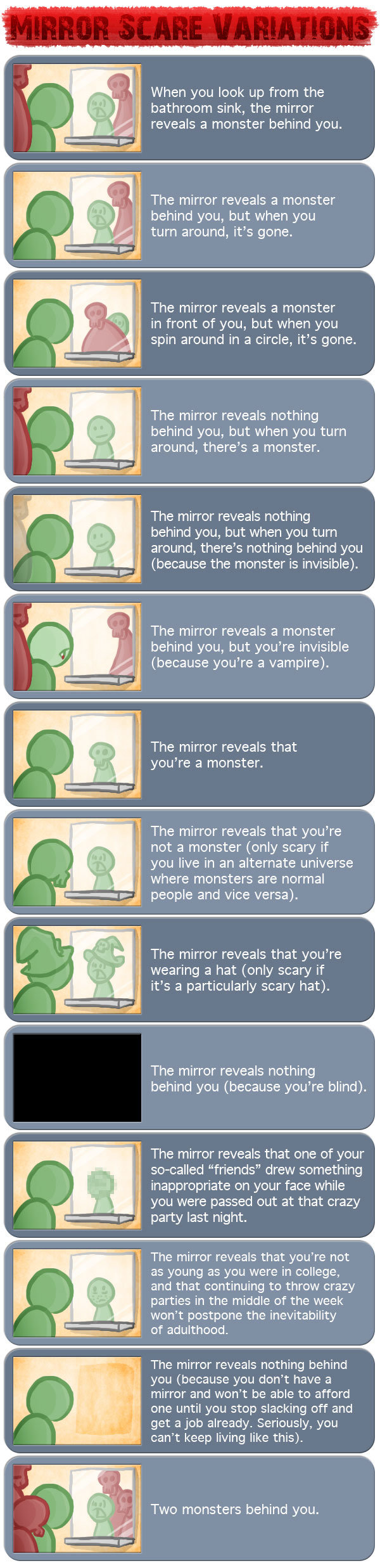 scary mirror chart