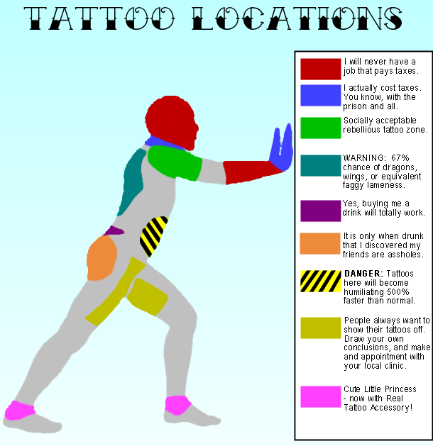 tattoos - tattoo body map: what your bad decision says about you