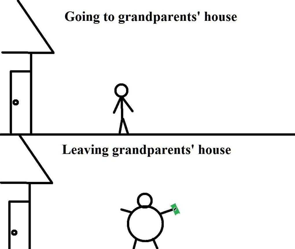 thats why always loved going round