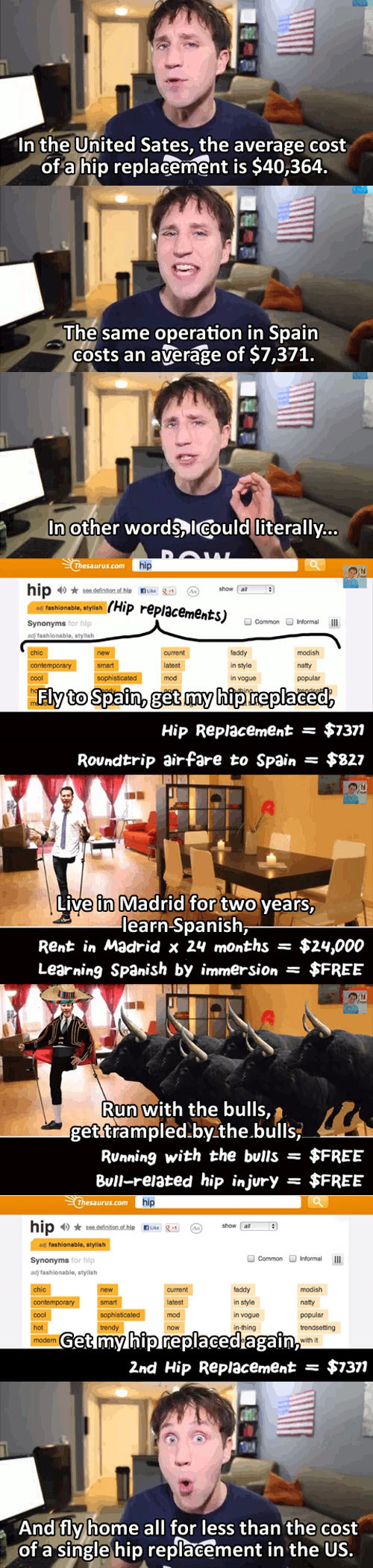 cost hip replacement