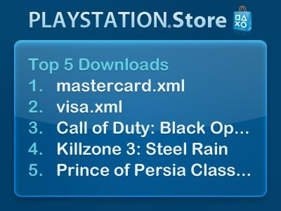 weeks top most popular files psn