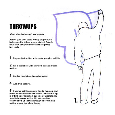 throwup1pn3 - the ultimate graffiti guide
