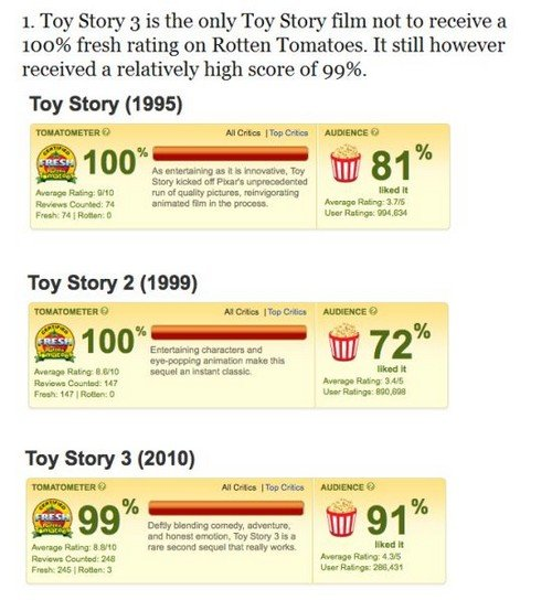 toystory1 - 33 things you probably didn't know about the toy story trilogy