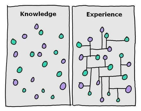 truth - knowledge vs experience