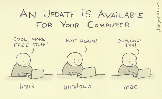 update available for your computer
