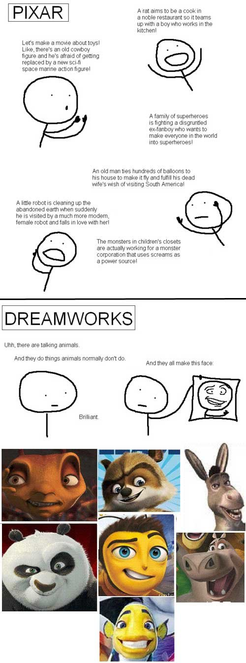 vcxqy - the truth about dreamworks characters