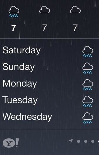 weather - very british problems...