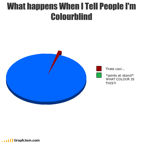 what happens when tell people colorblind