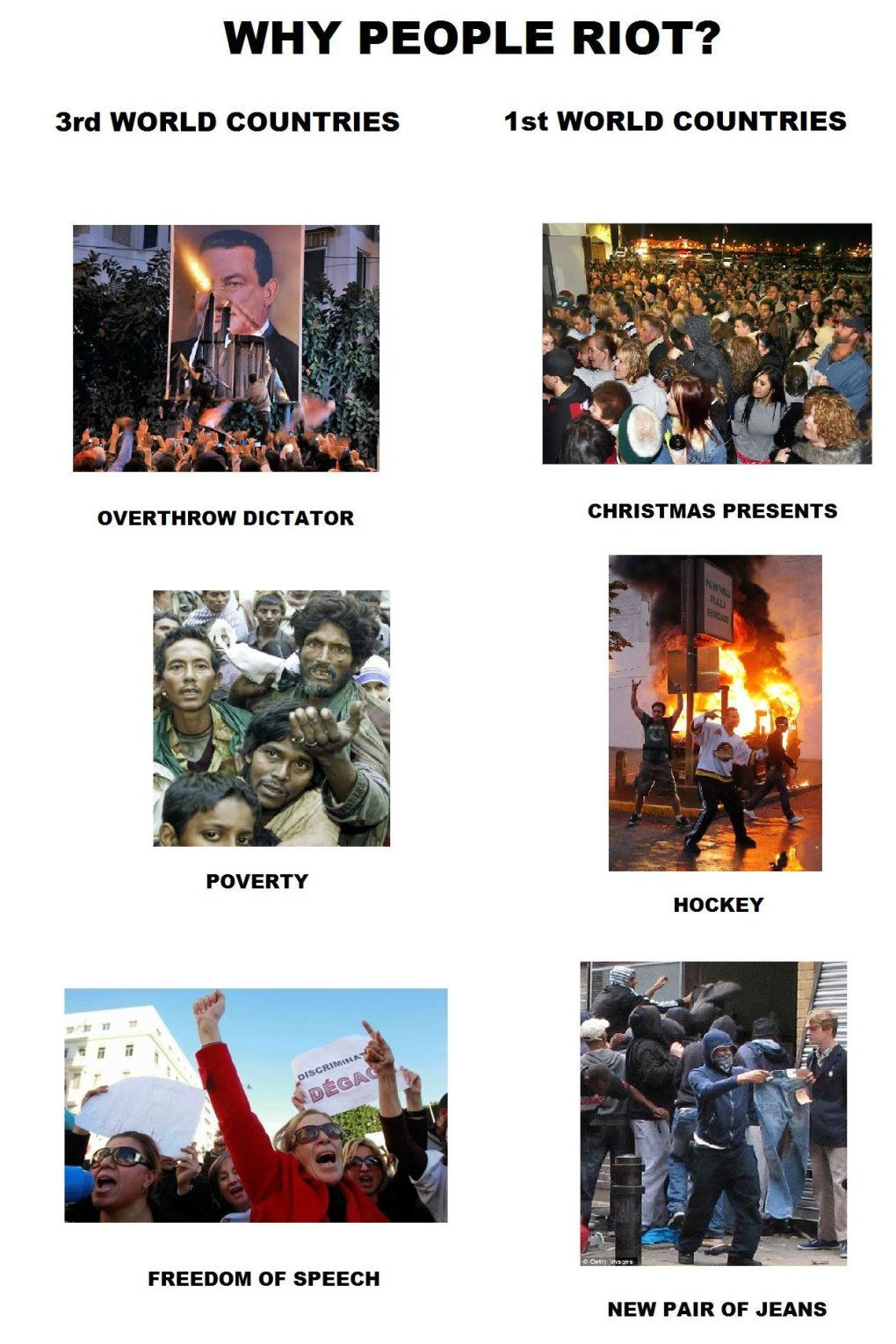 why people riot