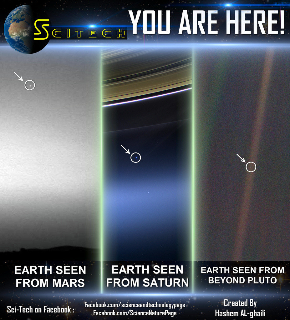 are earth seen from various points solar system