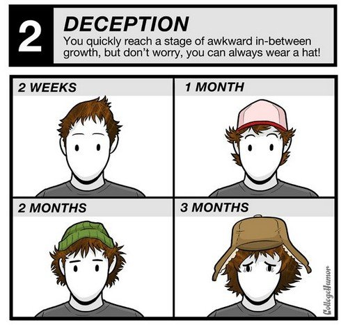 yourhair2 - the 6 stages of growing your hair out