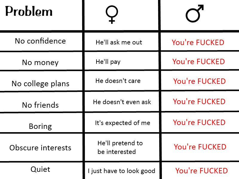 zfdwy - the difference between male and females