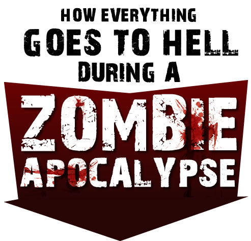 zombie - zombie apocalypse and how it all goes to hell